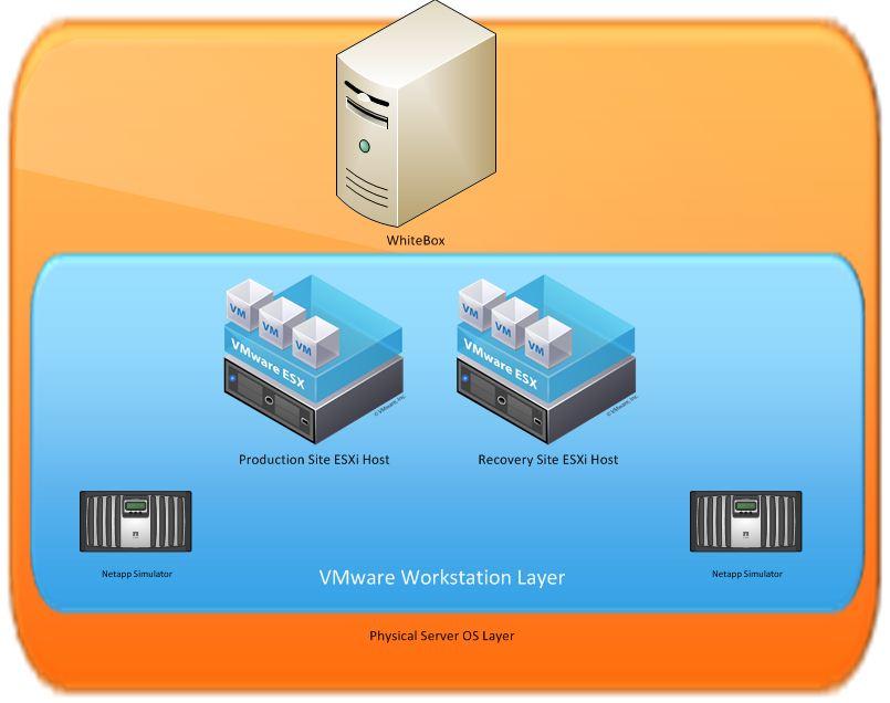 VirtualizationLayers1