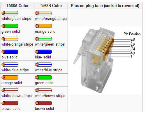 Cat5e Poe Wiring - New Era Of Wiring Diagram • on cat 5e jack diagram, cat 5 wiring diagram, cat 5 wiring configuration, cat 6 connectors diagram, cat 5e rj45 wiring-diagram, cat 6 cable diagram, cat 5e wiring connection, cat 6 wiring diagram pdf,
