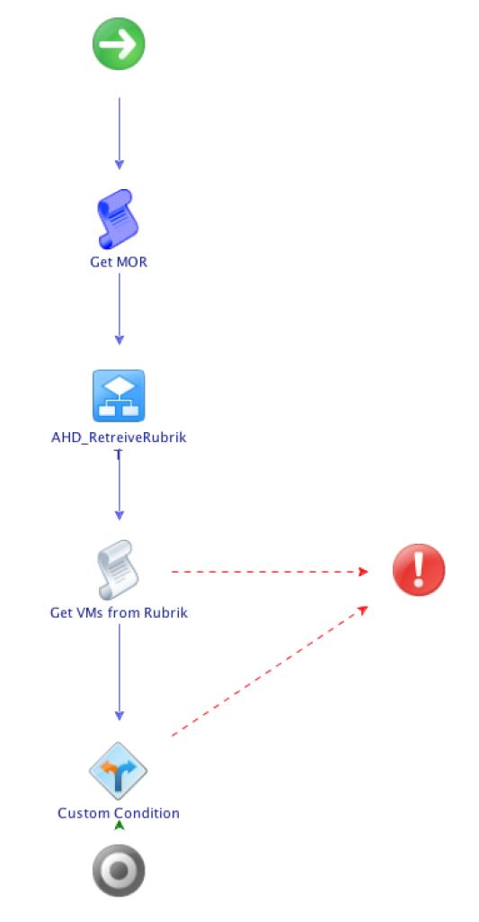 Get-VMSchema