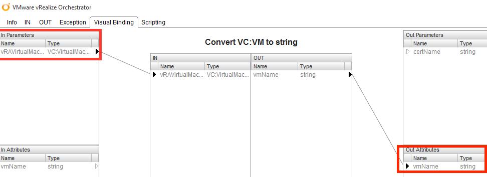 Day2Convert-VisualBinding1