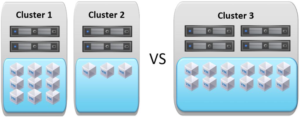 ClusterPerf1