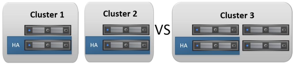 ClusterPerf2