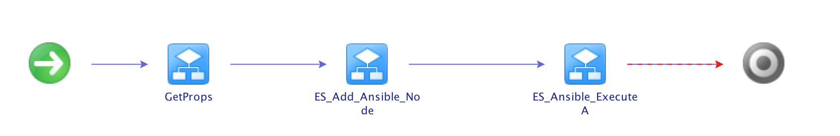 ans-addApache