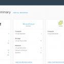 VMware Discovery