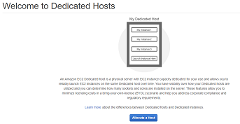 AWS Dedicated Hosts