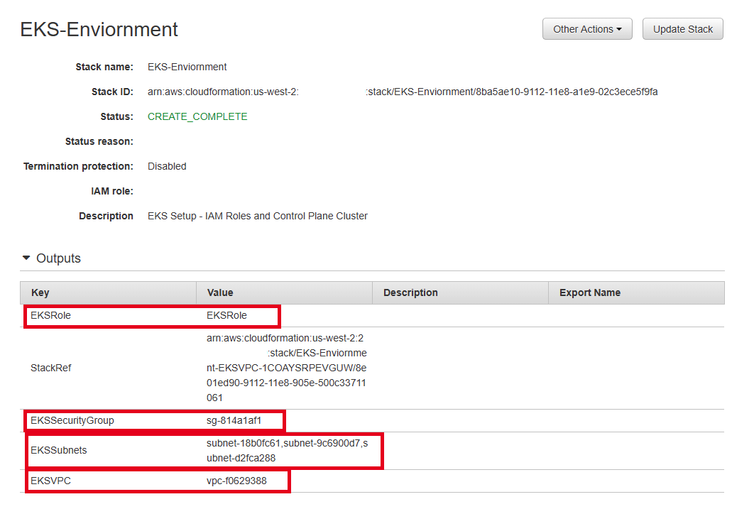 How to Setup Amazon EKS with Mac Client - The IT Hollow