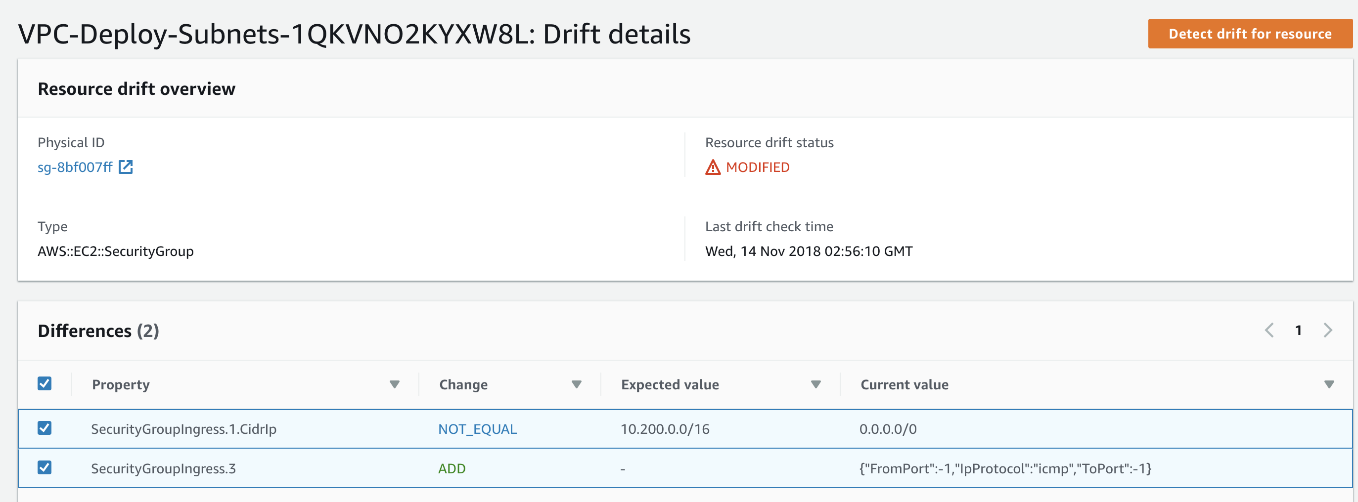 Using AWS CloudFormation Drift Detection