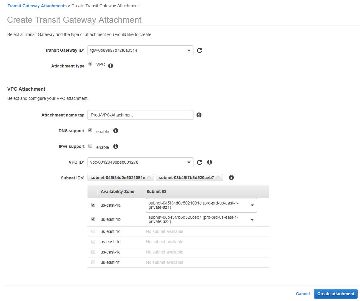 Setup AWS Transit Gateway - The IT Hollow