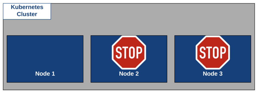 Kubernetes - Taints and Tolerations - The IT Hollow
